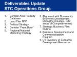 deliverables update stc operations group