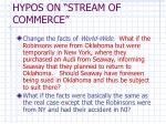hypos on stream of commerce