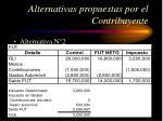 alternativas propuestas por el contribuyente48