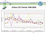 8 hour co trends 1990 2009