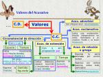 valores del acusativo3