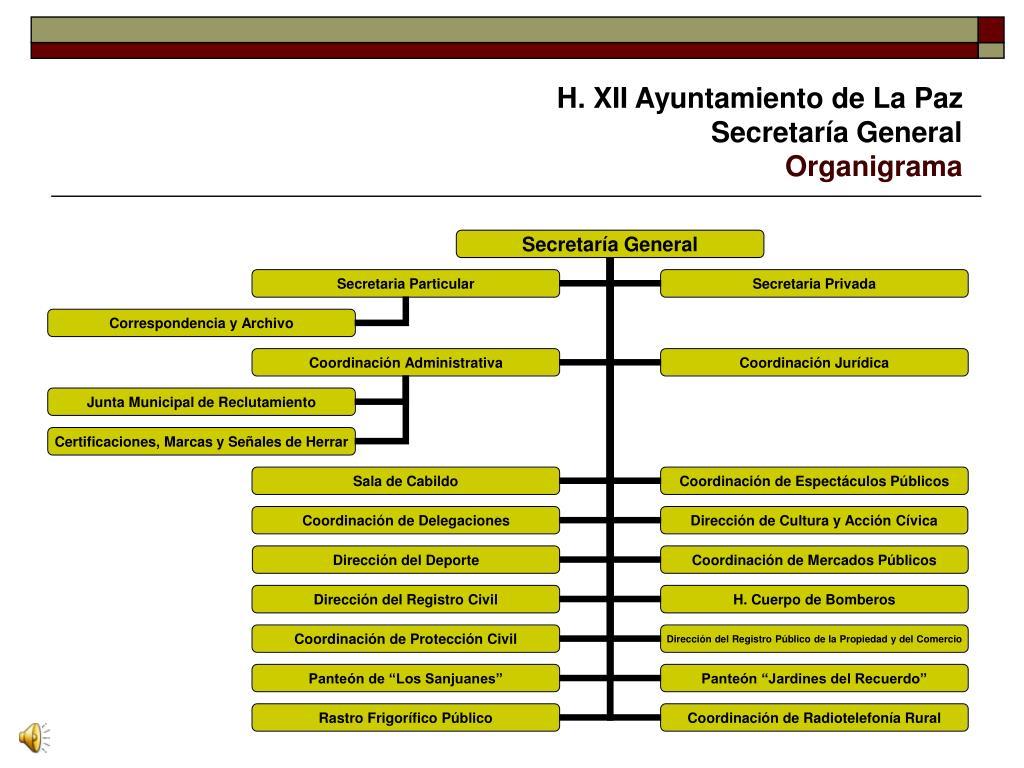 h xii ayuntamiento de la paz secretar a general organigrama l.
