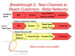 breakthrough 5 new channels to reach customers retail networks