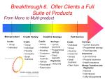 breakthrough 6 offer clients a full suite of products