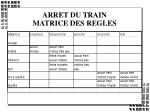 arret du train matrice des regles