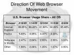 direction of web browser movement