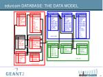 eduroam database the data model