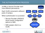 the authorisation process