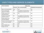 user types and service elements