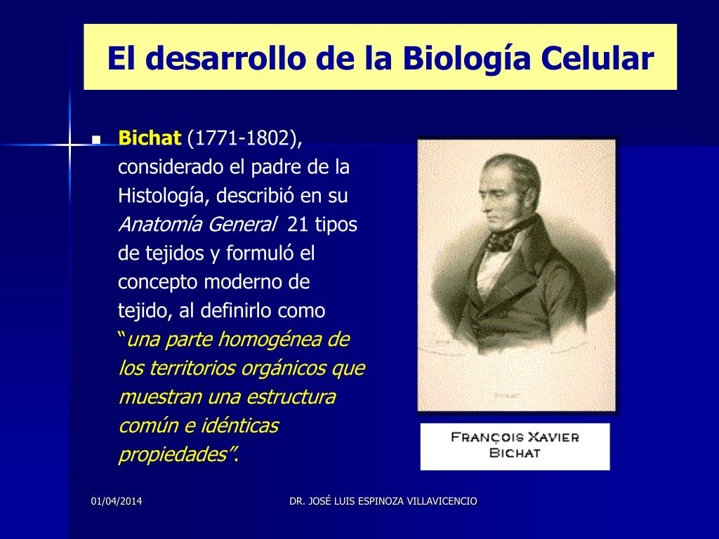 El desarrollo de la Biología Celular