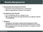 shoreline management act41