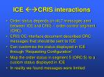 ice cris interactions4