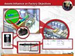 assets influence on factory objectives