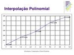interpola o polinomial8