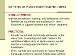 six types of involvement and practices8