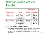 relation classification results