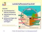 landschaftswasserhaushalt