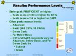 results performance levels