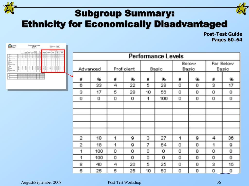 Subgroup Summary: