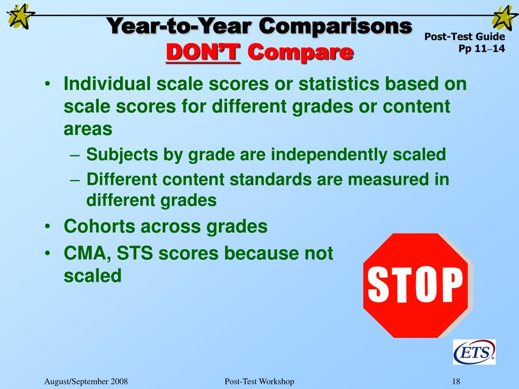 Year-to-Year Comparisons