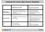 commercial versus open source solutions