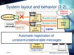 system layout and behavior 2 2