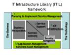 it infrastructure library itil framework