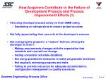 how acquirers contribute to the failure of development projects and process improvement efforts 1
