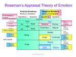 roseman s appraisal theory of emotion13