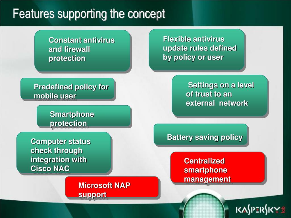 Features supporting the concept