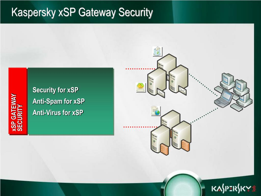 Security for xSP