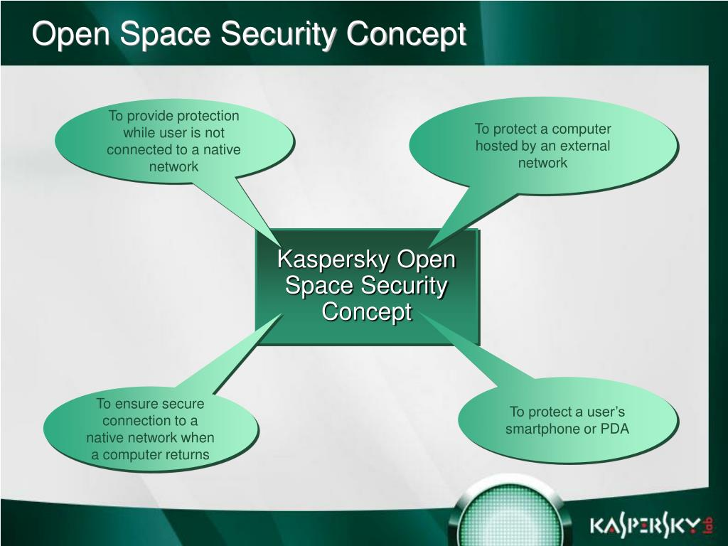 Open Space Security