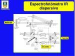 espectrofot metro ir dispersivo