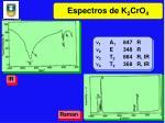 espectros de k 2 cro 4