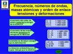 frecuencia n meros de ondas masas at micas y orden de enlace tensiones y deformaciones