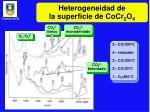 heterogeneidad de la superficie de cocr 2 o 4