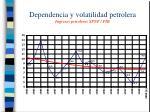 dependencia y volatilidad petrolera ingresos petroleros spnf pib