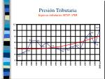 presi n tributaria ingresos tributarios spnf pib