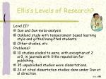 ellis s levels of research36