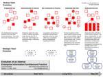 eia staffing governance