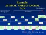 example atypical possibly anginal pain