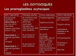 les ocytociques10