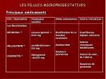 les pilules microprogestatives