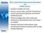 roles state school improvement specialists and wvde liaisons13