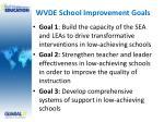 wvde school improvement goals
