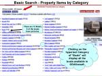 basic search property items by category