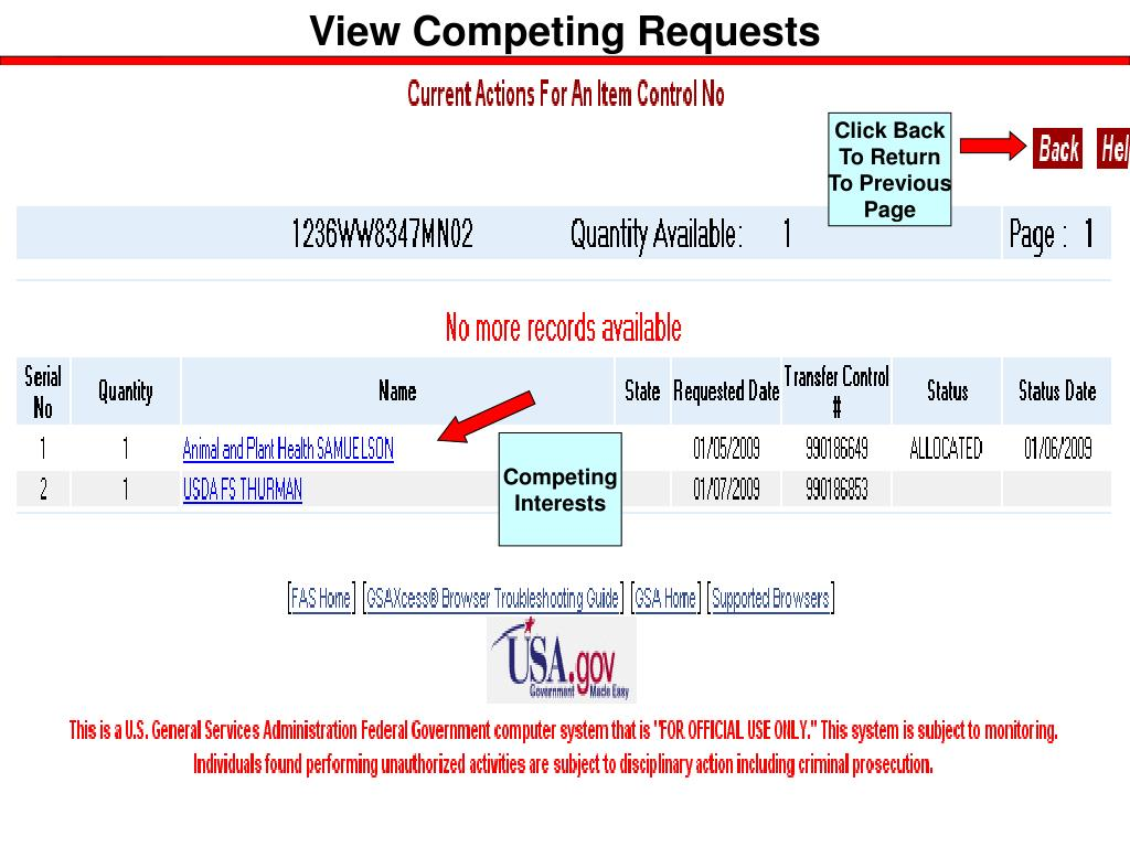 View Competing Requests