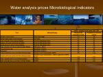 water analysis prices microbiological indicators