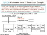 q2 q4 equivalent units of production example14