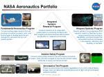 nasa aeronautics portfolio